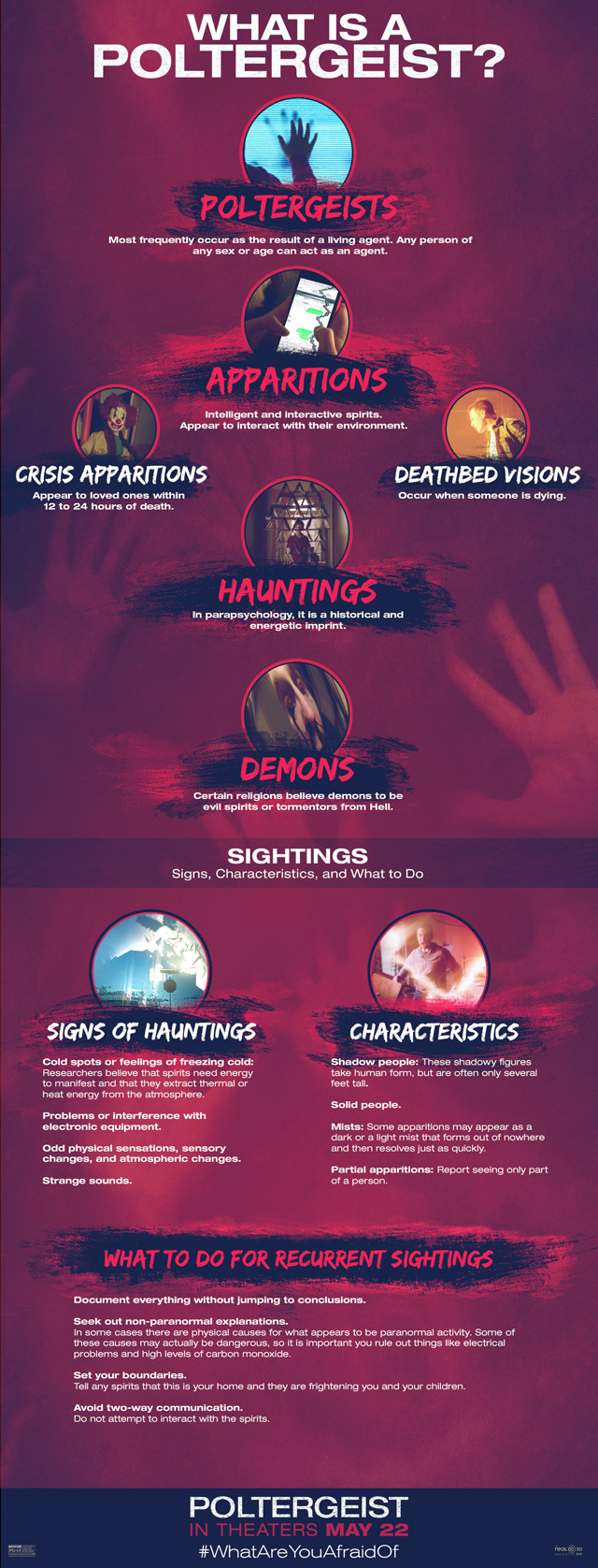 New Poltergeist clip and infographic