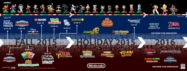 Nintendo_E3_Roadmap640