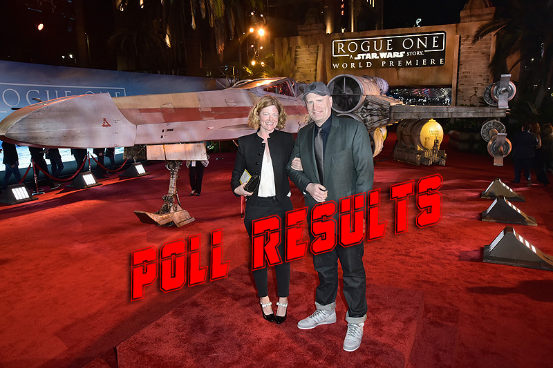 POLL RESULTS: Which Major Actor Should Star in Kevin Feige's Star Wars?